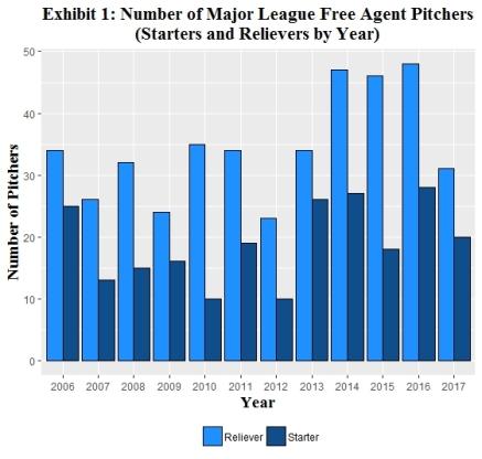 Exhibit 1_Count of Major Leaguers